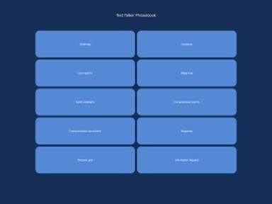 Text Talker Phrasebook - Online Grids